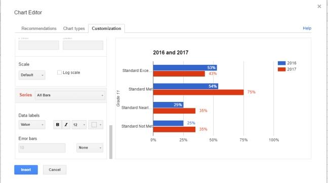 Google Sheets Chart Editor