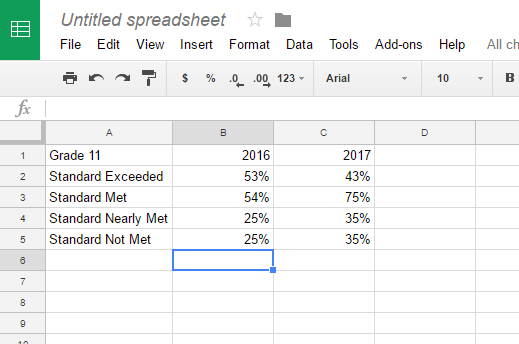 Google Sheets Data